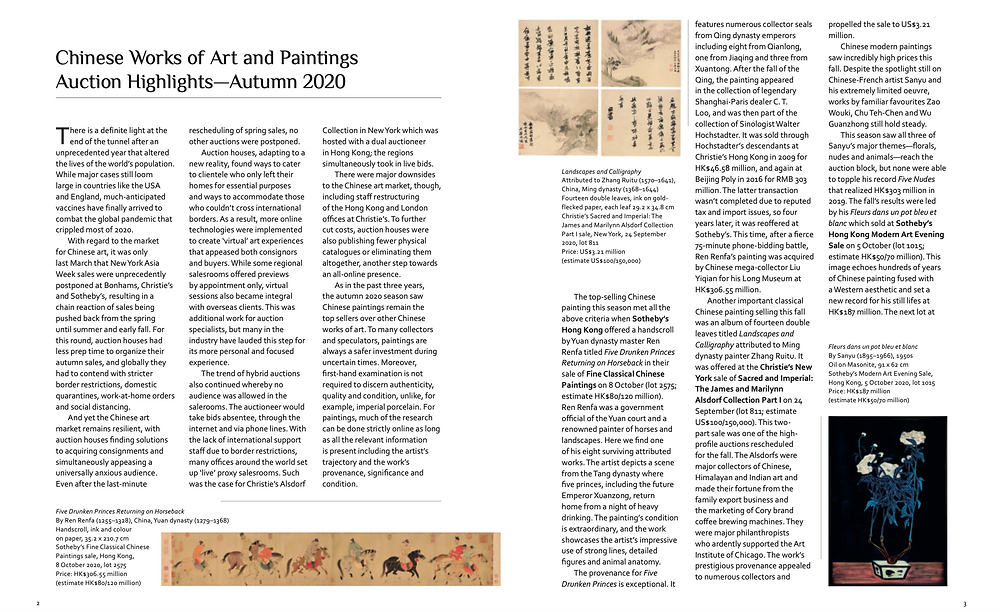 Orientations Chinese Works of Art and Paintings Auction Highlights - Autumn 2020