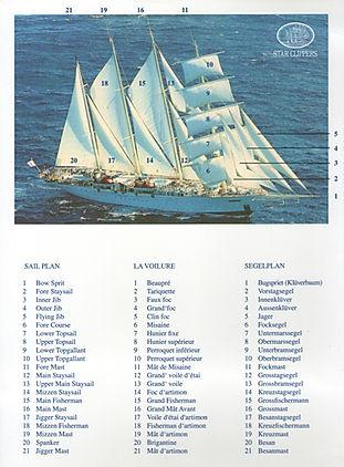 Royal CLIPPER  Segelplan