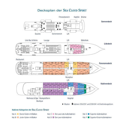 SEA CLOUD SPIRIT Deckplan