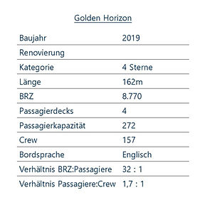 GOLDEN HORIZON Schiffsdaten