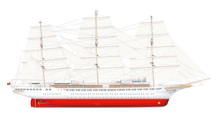 SEA CLOUD SPIRIT Segelplan