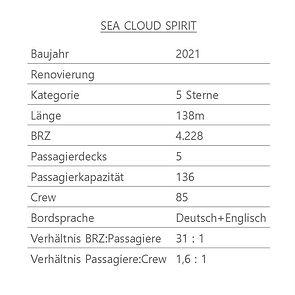 SEA CLOUD SPIRIT Schiffsdaten