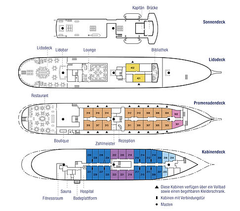 SEA CLOUD 2 Deckplan