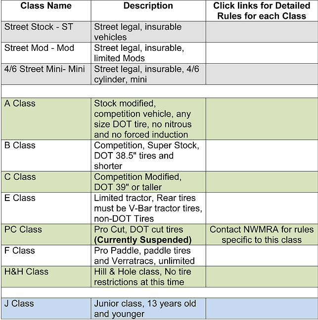 Class Summary Chart copy.png
