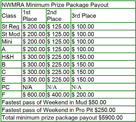 rules regs payout chart.png