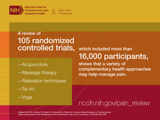 Latest from the NIH on Acupuncture