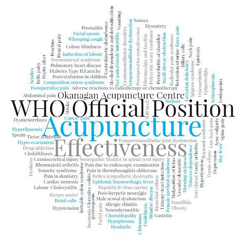 The World Health Organizations Official Position on Acupuncture