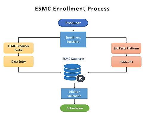 enrollment_flowchart.jpg