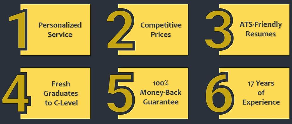 6 Reasons to choose CVGUYS.webp