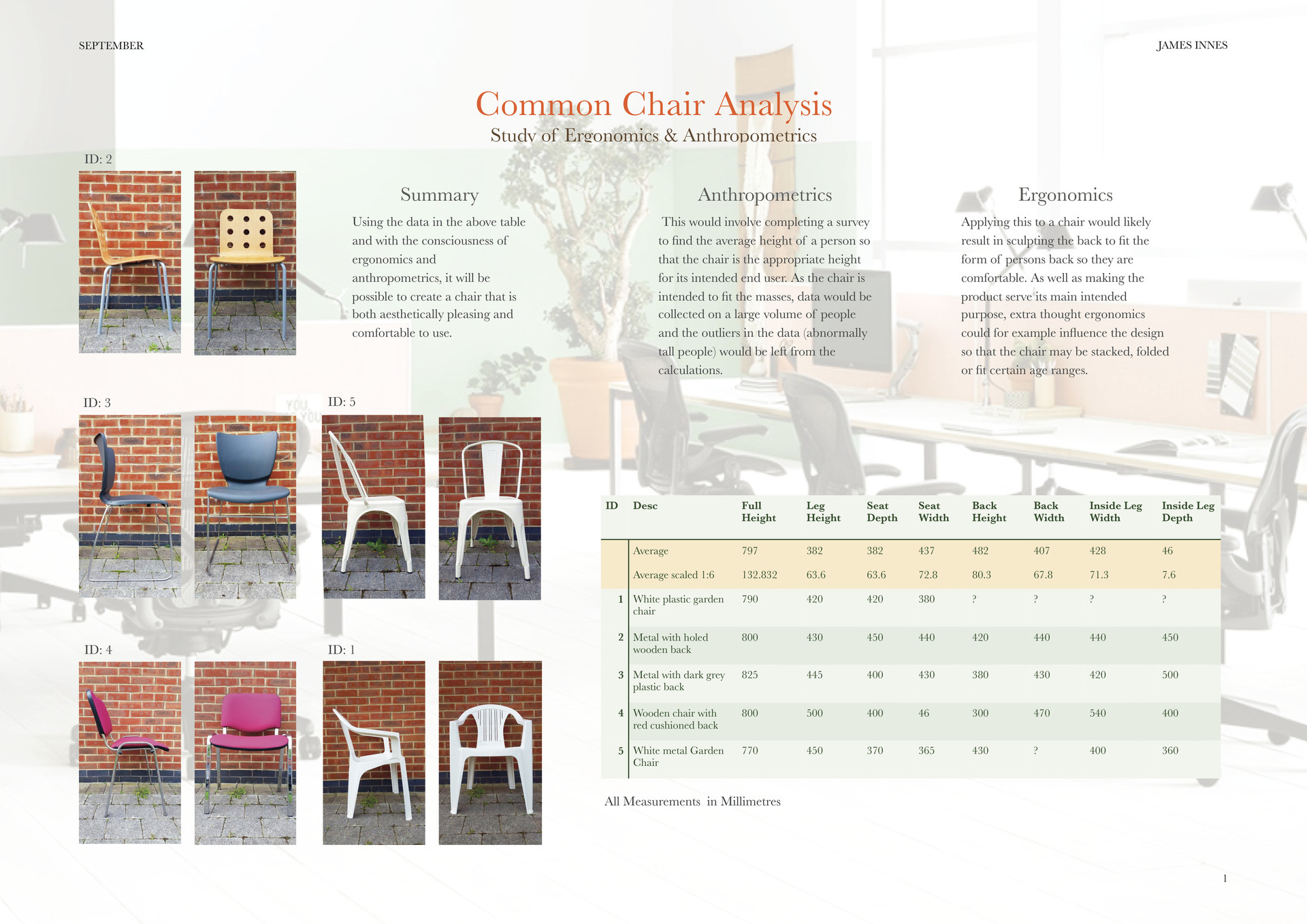 2. Common Chair Analysis.jpeg