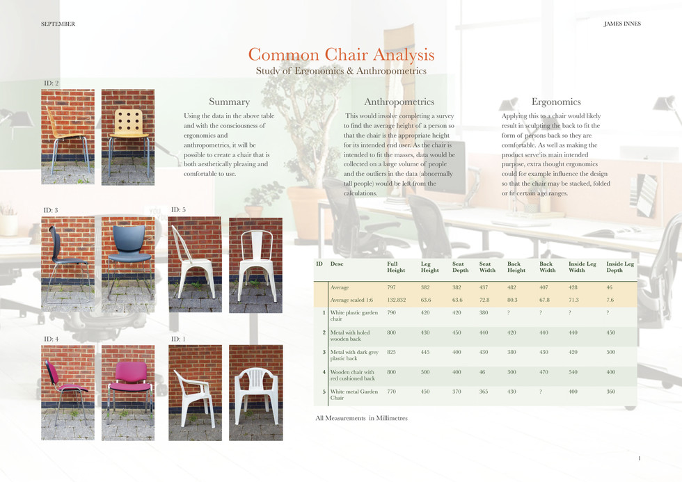 2. Common Chair Analysis.jpeg