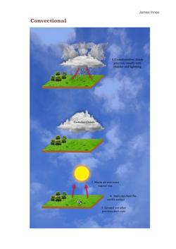 6. Rainfall 2