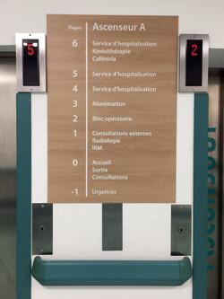 Signalétique Clinique du Parc
