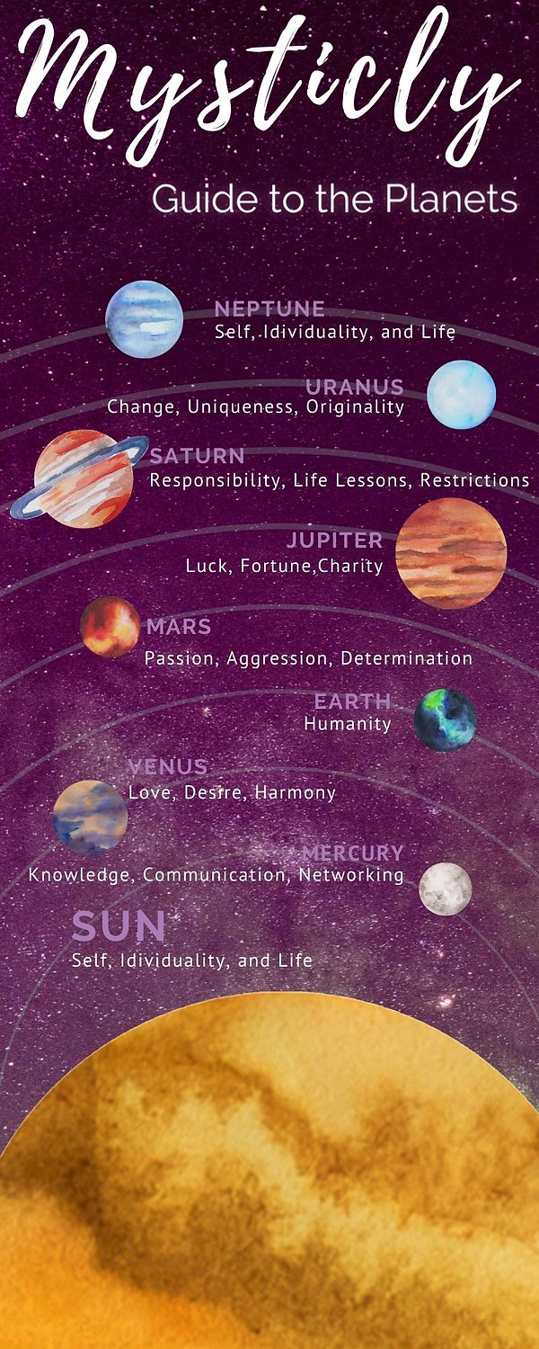 Guide to Planets.jpg