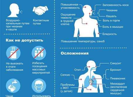 Меры по предупреждению распространения коронавирусной инфекции