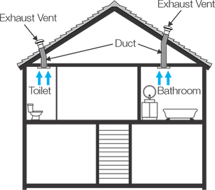 Vent house install.png