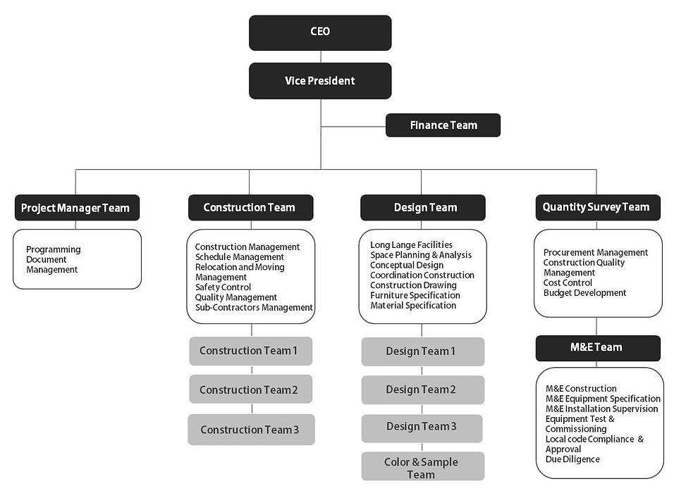 company chart.jpg