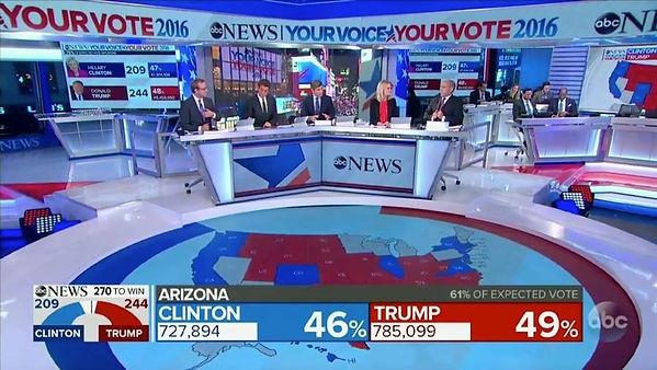 ABC News election studio.jpg