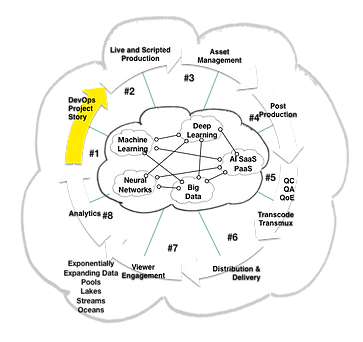 AI circle MEPD 1.png