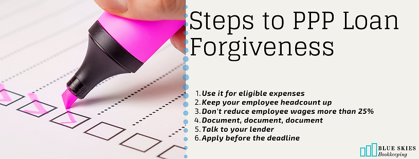 Steps to PPP Loan Forgivenes.png