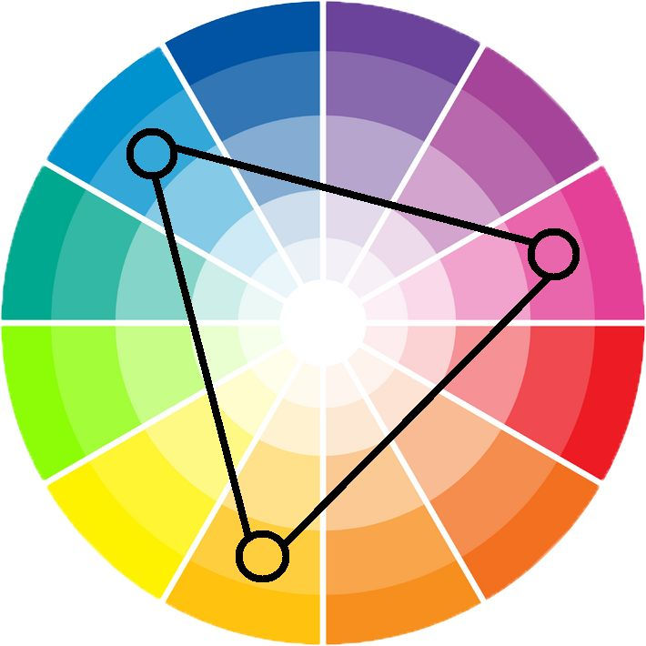 Colour Theory 101 Colour Harmony Claudia Coelho Artistry
