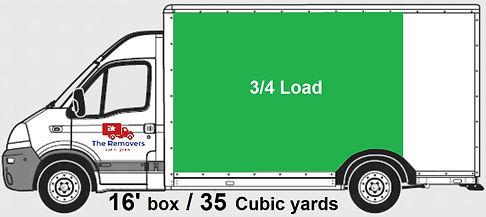 3quarter_load.jpg