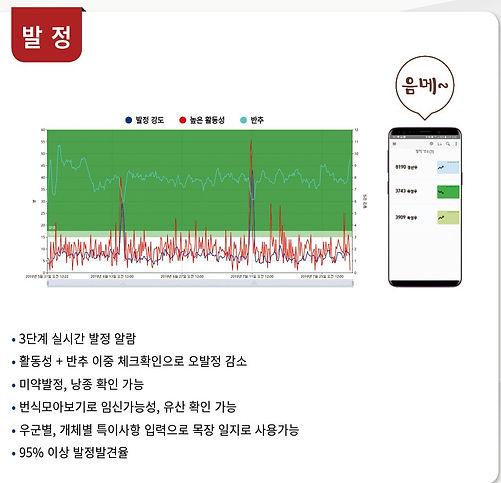 카우매니저 낙농 발정.jpg