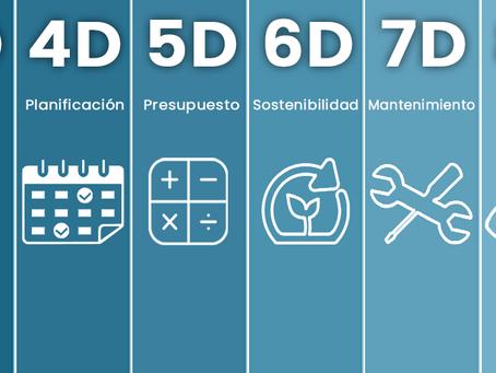 Usos y dimensiones BIM