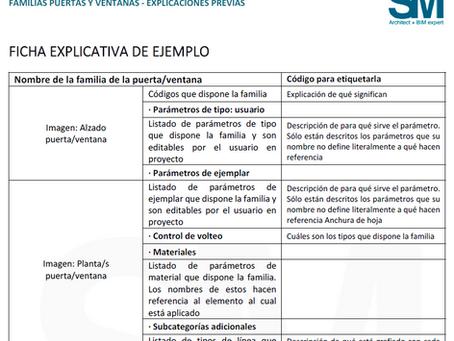 Fichas explicativas - Familias SM