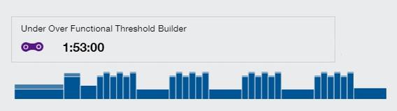 Under Over Functional Threshold Builder.