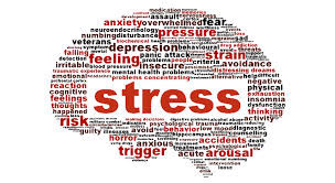 Stress Management via. Relaxation Response: Part I