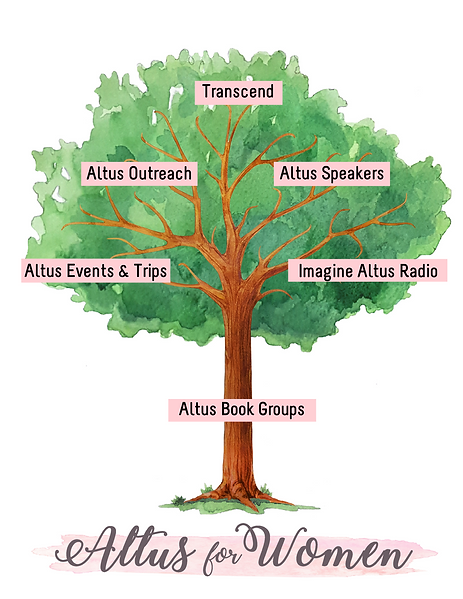 Branches of Altus.png