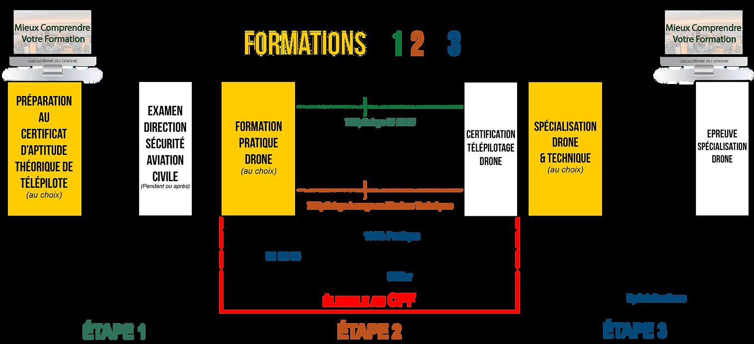Programme-Formation-réduit.png