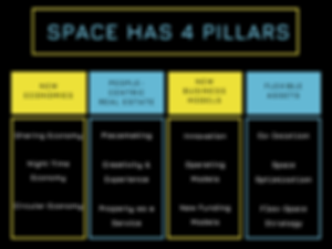 SPACE FOUR PILLARS (3).png