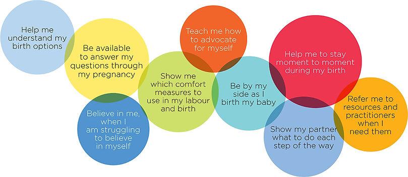 Birth-Chart-Rev.jpg