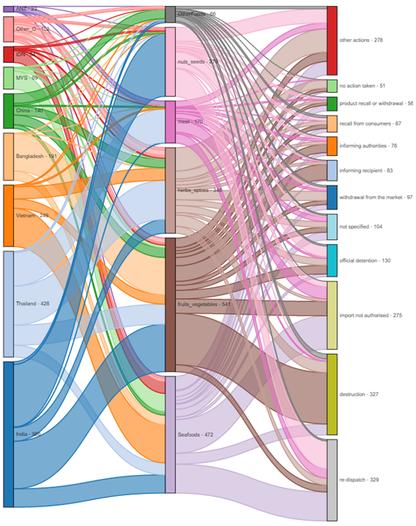 Sankey diagram.png