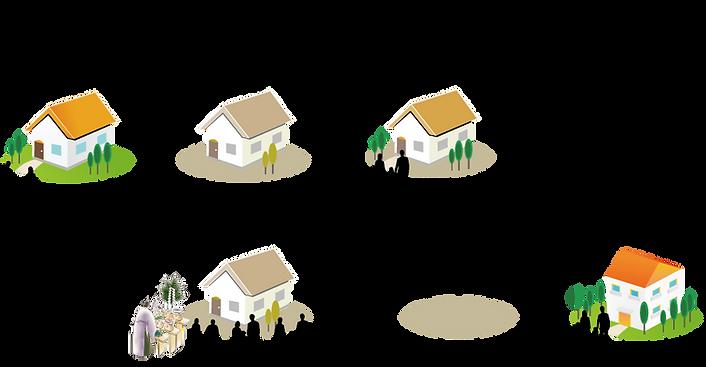 棟下式_空き家問題.png