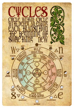 cycles_card_trimmed