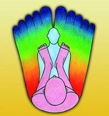Riflessologia Plantare Jiva Yoga