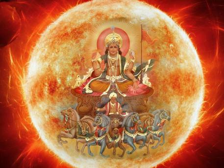 |2| Yoga, Asana e miti SURYANAMASKARA