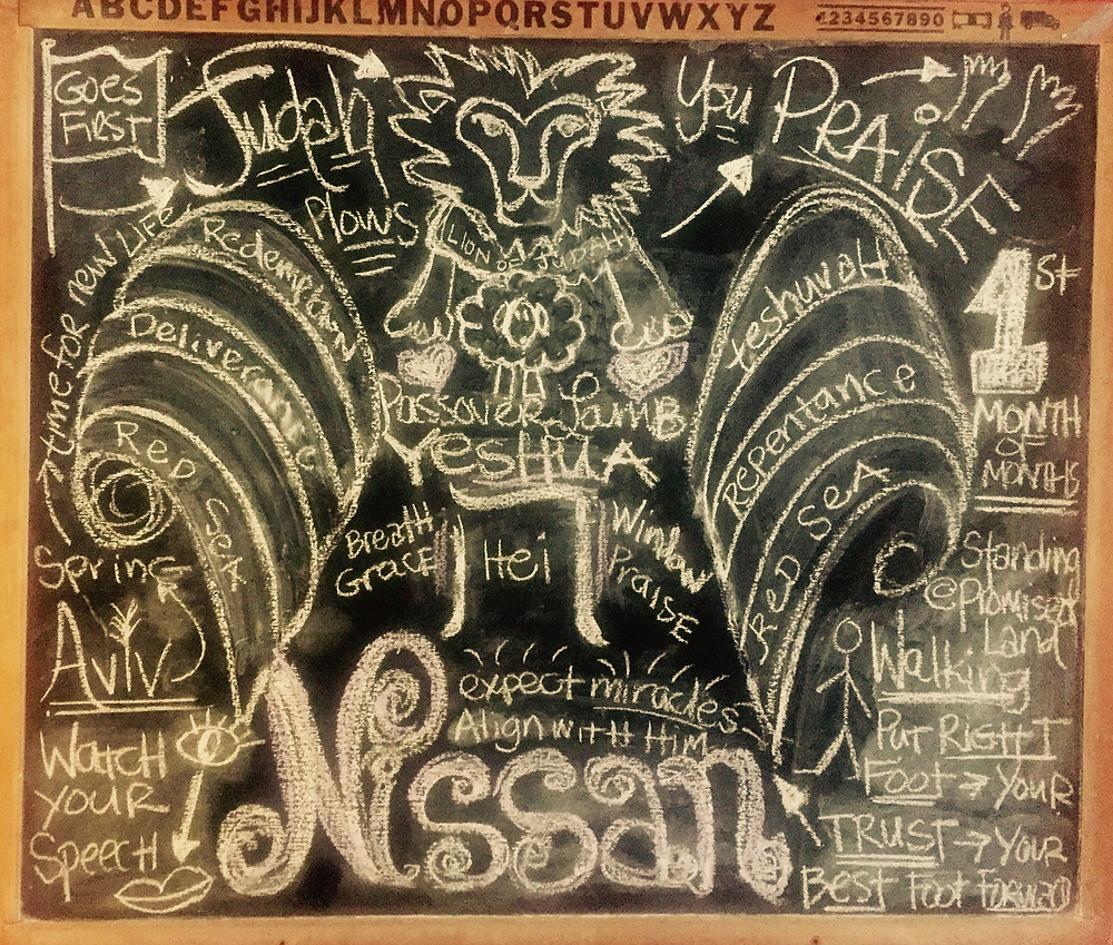 Nissan Blackboard- Christine Vales