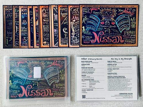 NEW Monthly Chalkboard Prophetic Flashcard Set