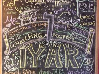 Chalkboard Chodesh IYAR