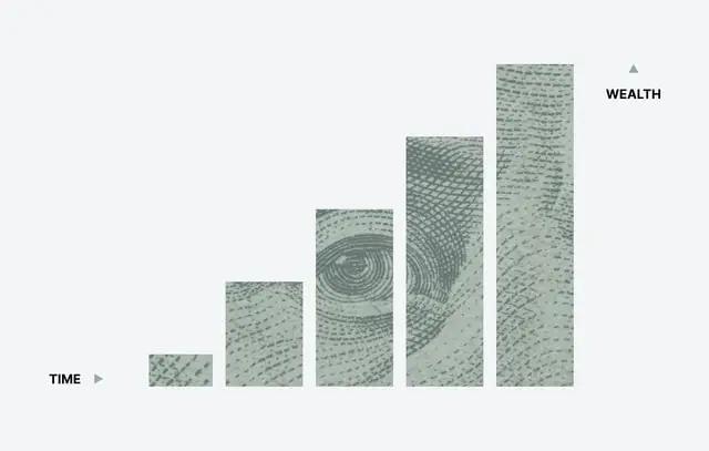 """Gráfica de barras """"Time"""" y """"Wealth"""""""
