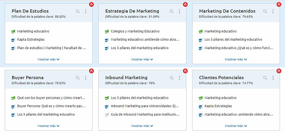 """Temas en tendencia en España con el tópico """"Marketing Educativo"""". Fuente: SEMrush"""