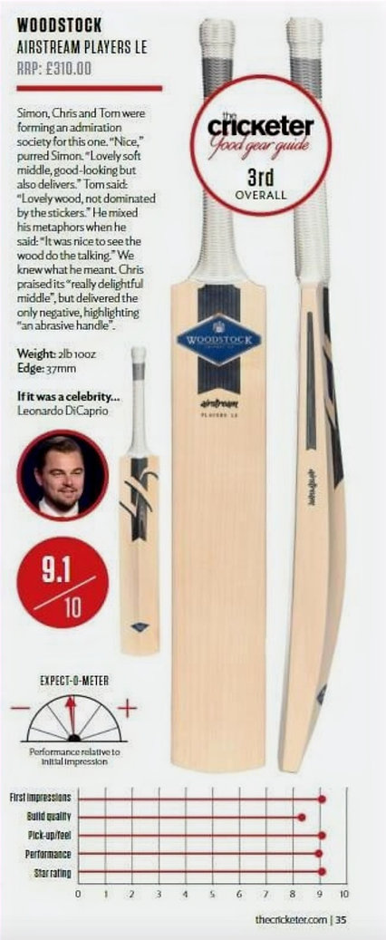the-cricketer-good-gear-guide-2018_edite