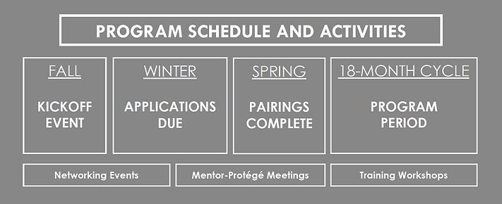 C&C_Schedule.png