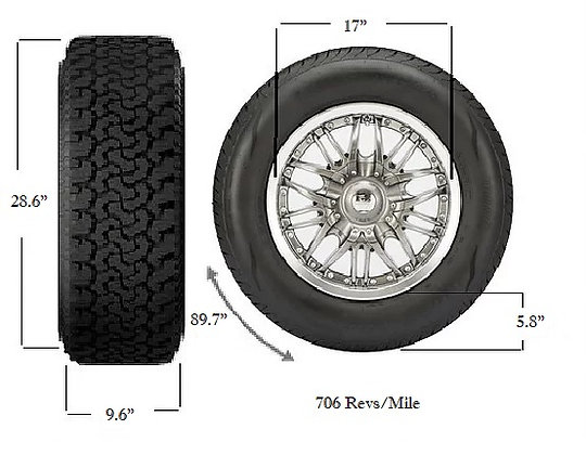 245/60R17, Used Tires