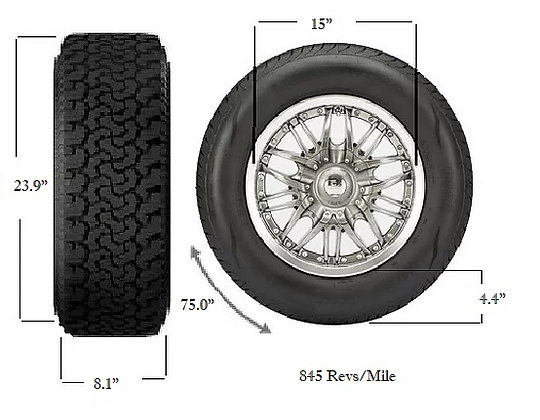 205/55R15, Used Tires