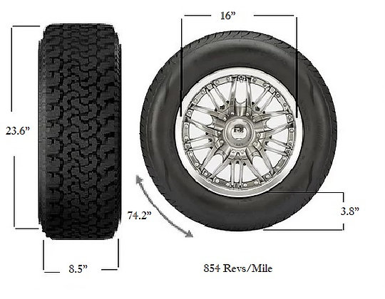 215/45R16, Used Tires